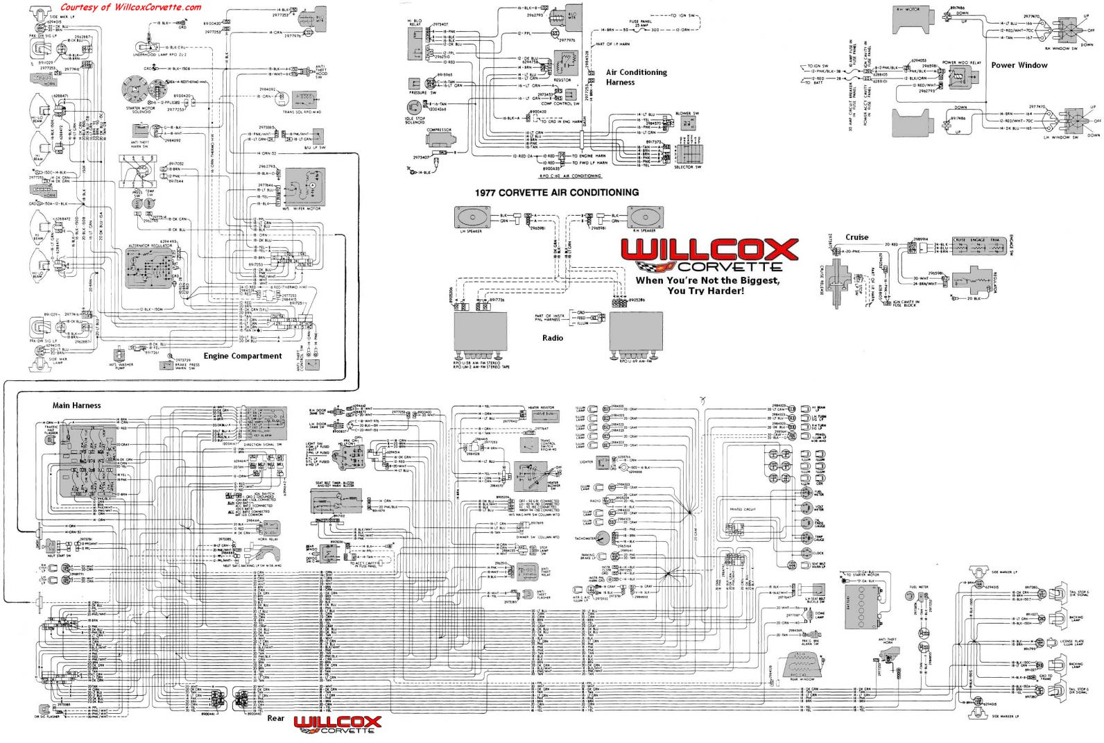 17+ 1977 Corvette Engine Wiring Diagram - Engine Diagram - Wiringg.net in  2020 | Corvette, 1977 corvette, Corvette enginePinterest