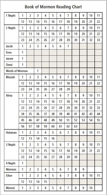 Reading chart from the book of mormon https facebook also day church pinterest rh