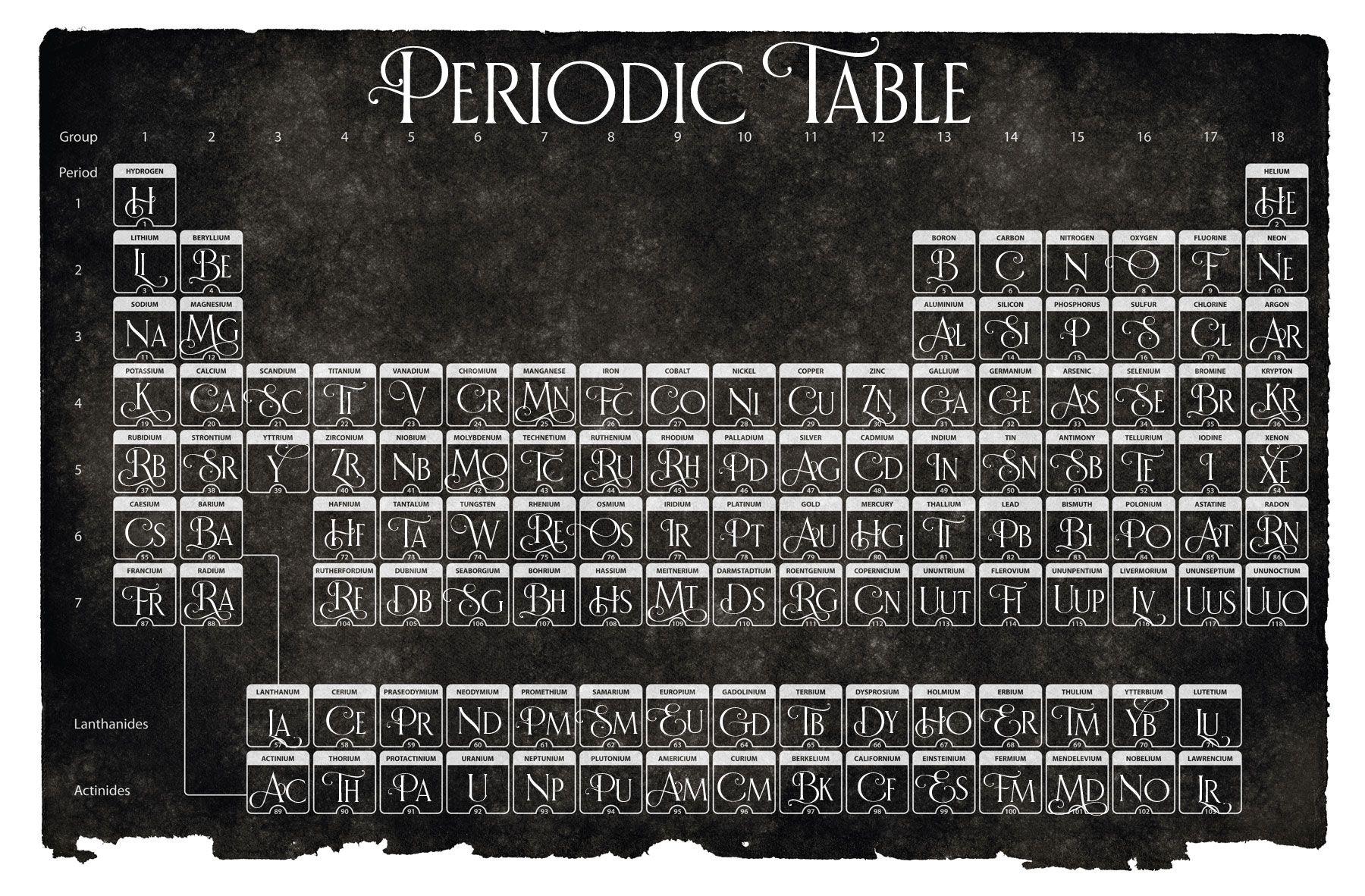 Periodic table of elements using lhf bella vista lhf bella vista 2d529c8fa92230b67aba5aba5211afcag urtaz Images