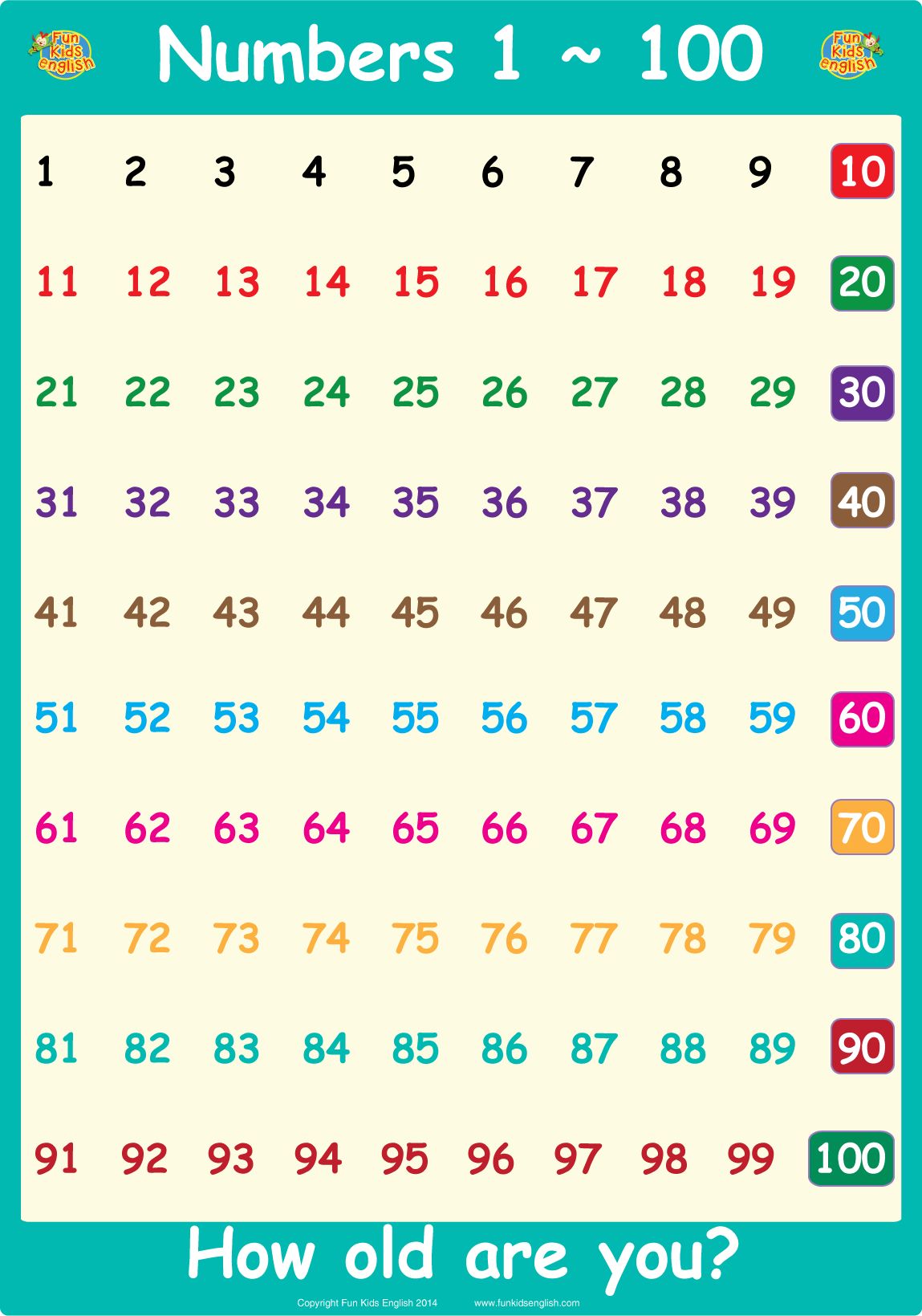 image regarding Free Printable Number Chart known as Pinterest