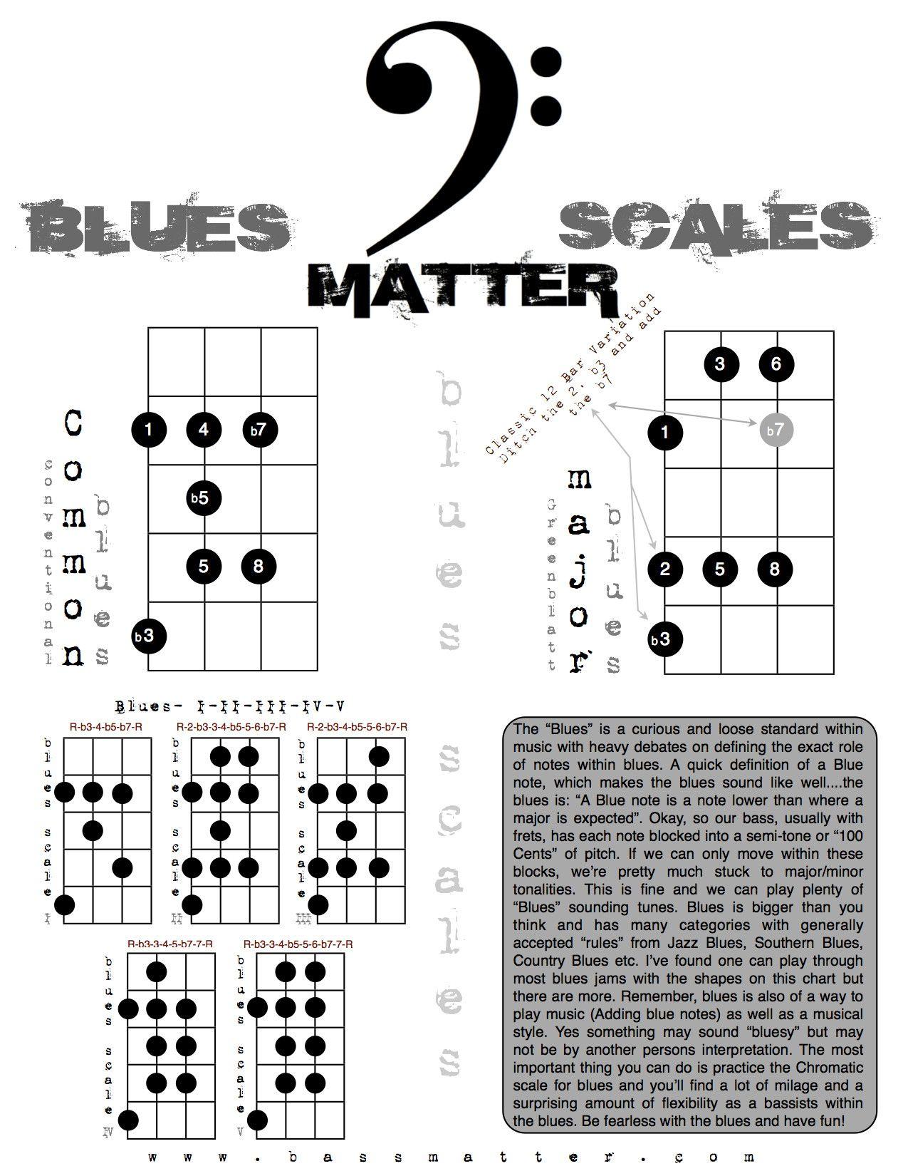 Free Bass Charts Arpeggios Bass Fretboard Notes