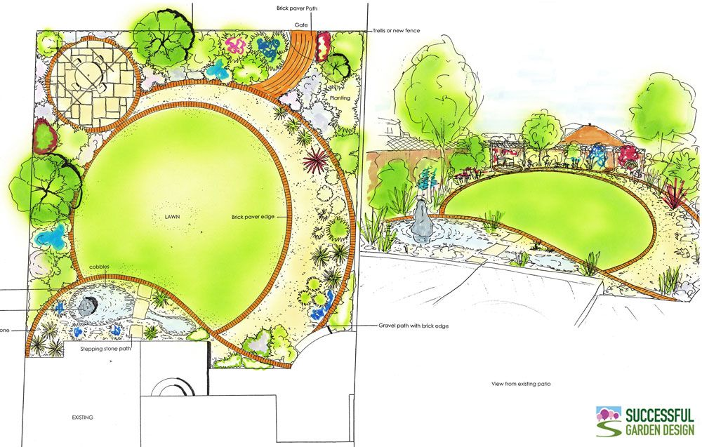 17 Best images about Garden plans graphics drawings on Pinterest