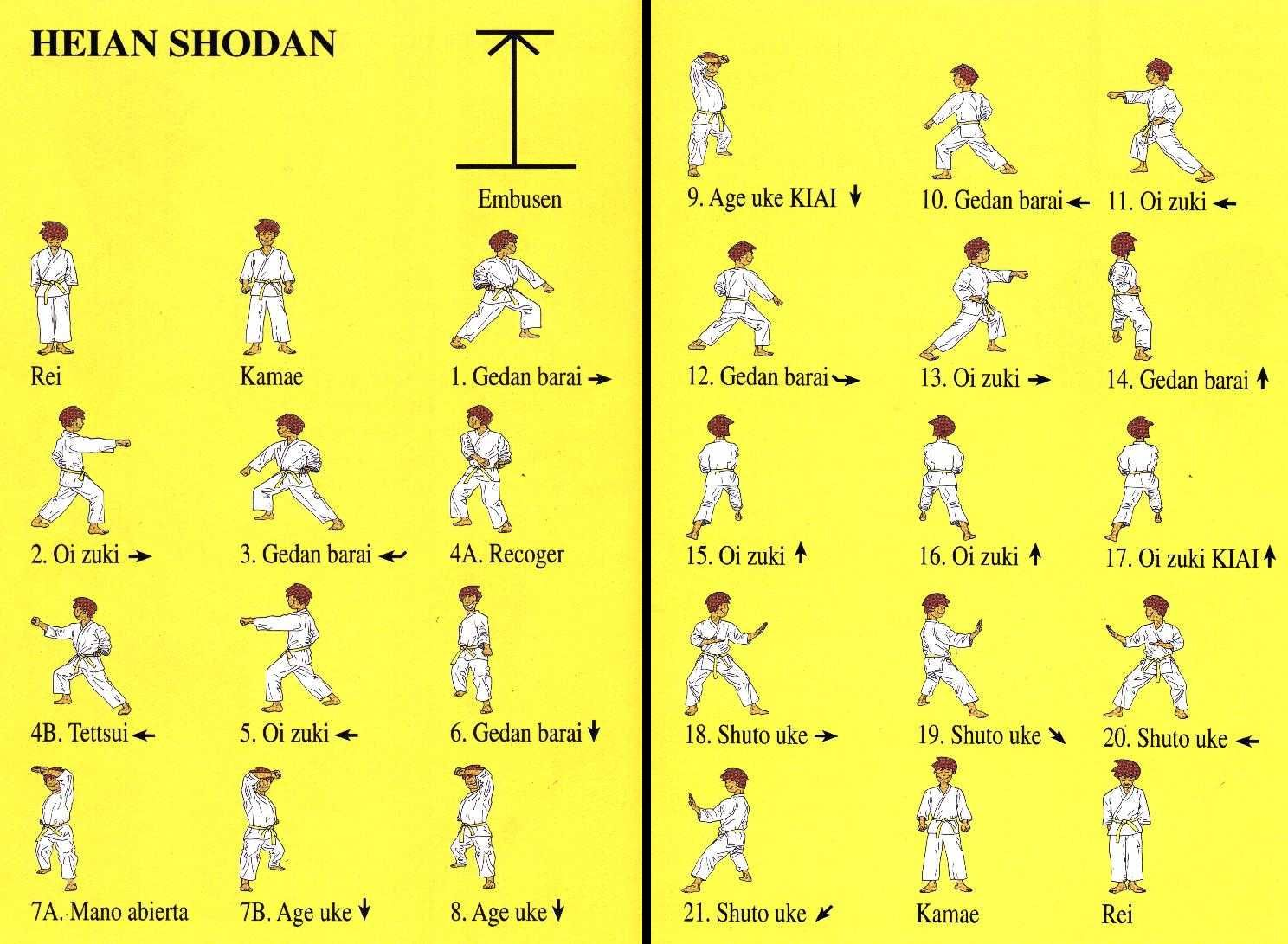 7928f61f1e78 Wkf Karate, Karate Dojo, Karate Club, Karate Classes, Karate Kata, Karate