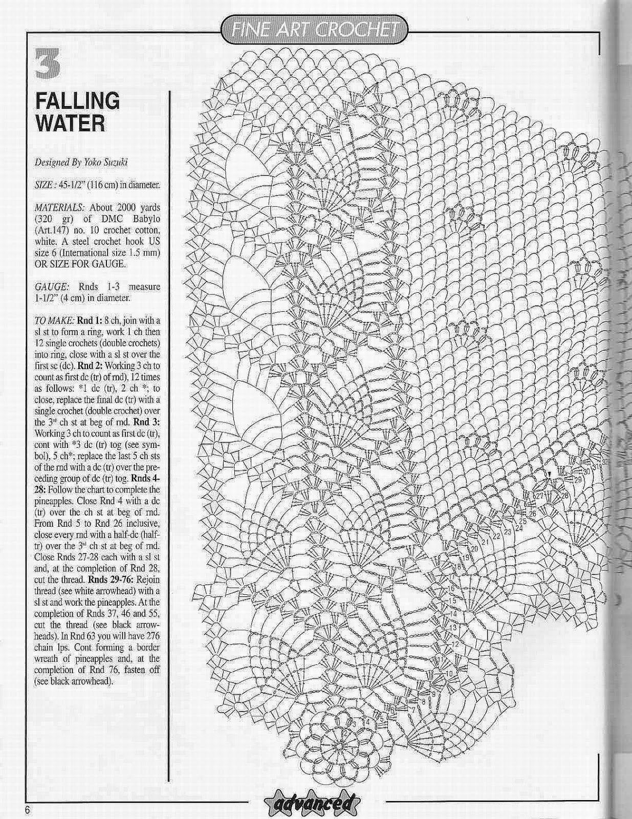 Mantel circular tejido al crochet - con diagramas y patrones ...