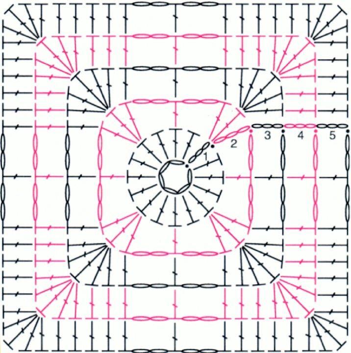 Granny Square | MOLDES DE CROCHET | Pinterest | Ganchillo, Cuadrados ...
