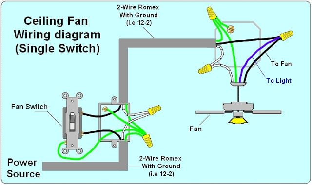 2 Way Switch Ceiling Fan Wiring Diagram In 2020 Ceiling Fan Wiring Light Switch Wiring Ceiling Fan With Light