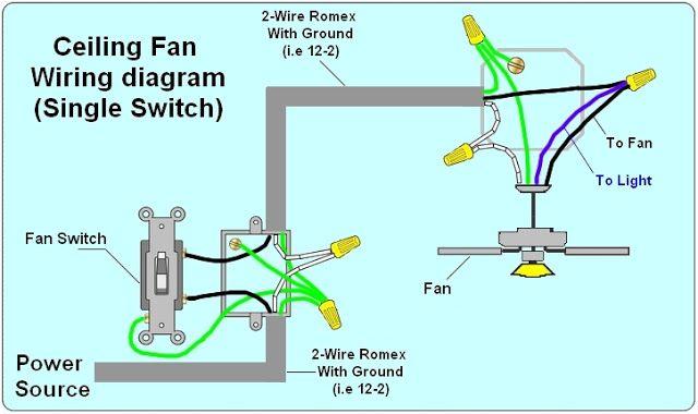 2 way switch ceiling fan wiring diagram  ceiling fan wiring
