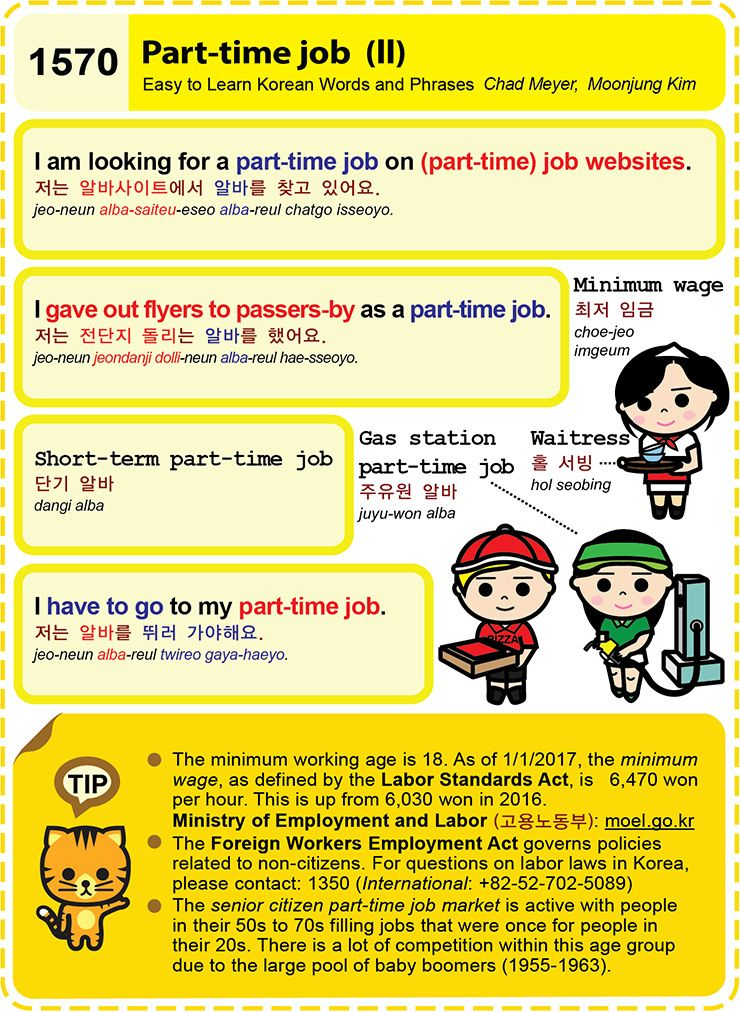 (1570) Parttime job (II) (With images) Learn korean