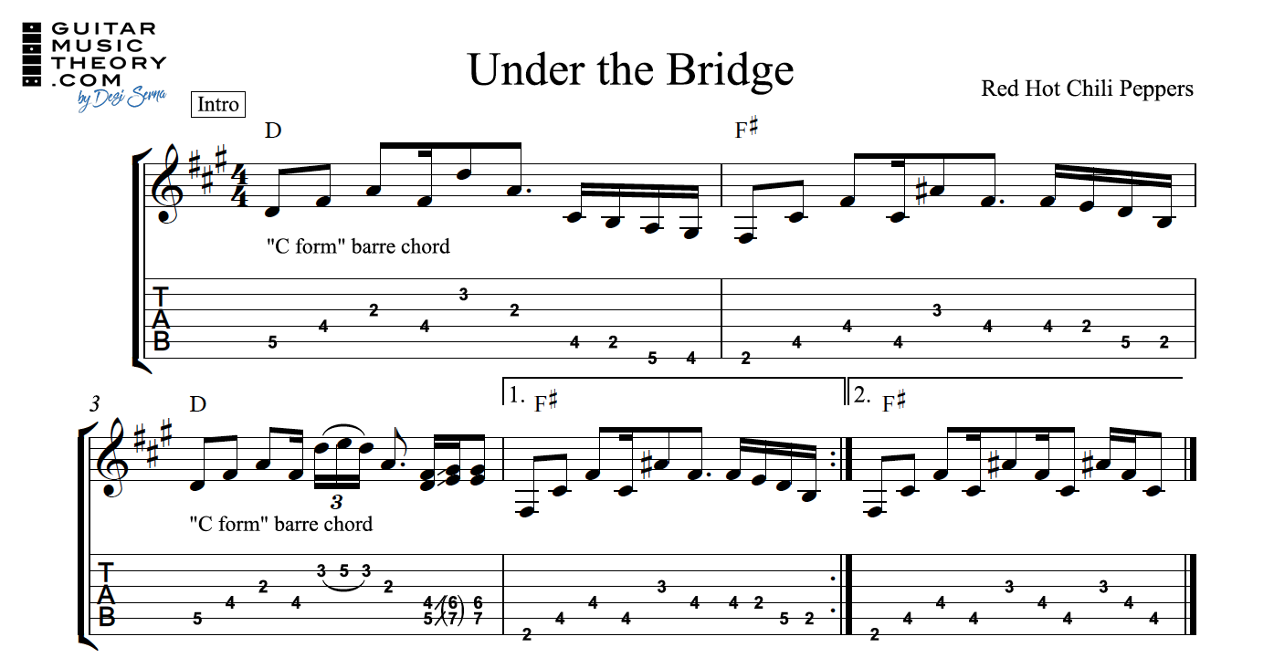 Under The Bridge Intro Guitar Tab Guitar Tabs Songs Lyrics And Chords Ukulele Songs