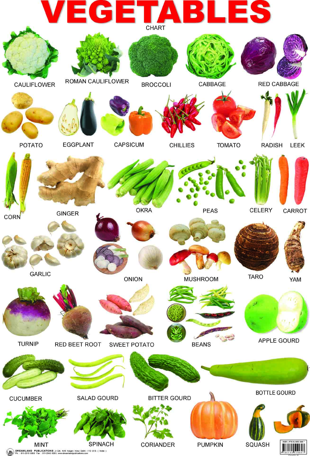 On This List Of Fruits And Vegetables The Vitamin K In