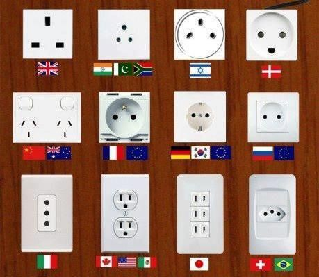 Pin By 123450 On Langage Electrical Outlets Electricity Outlets