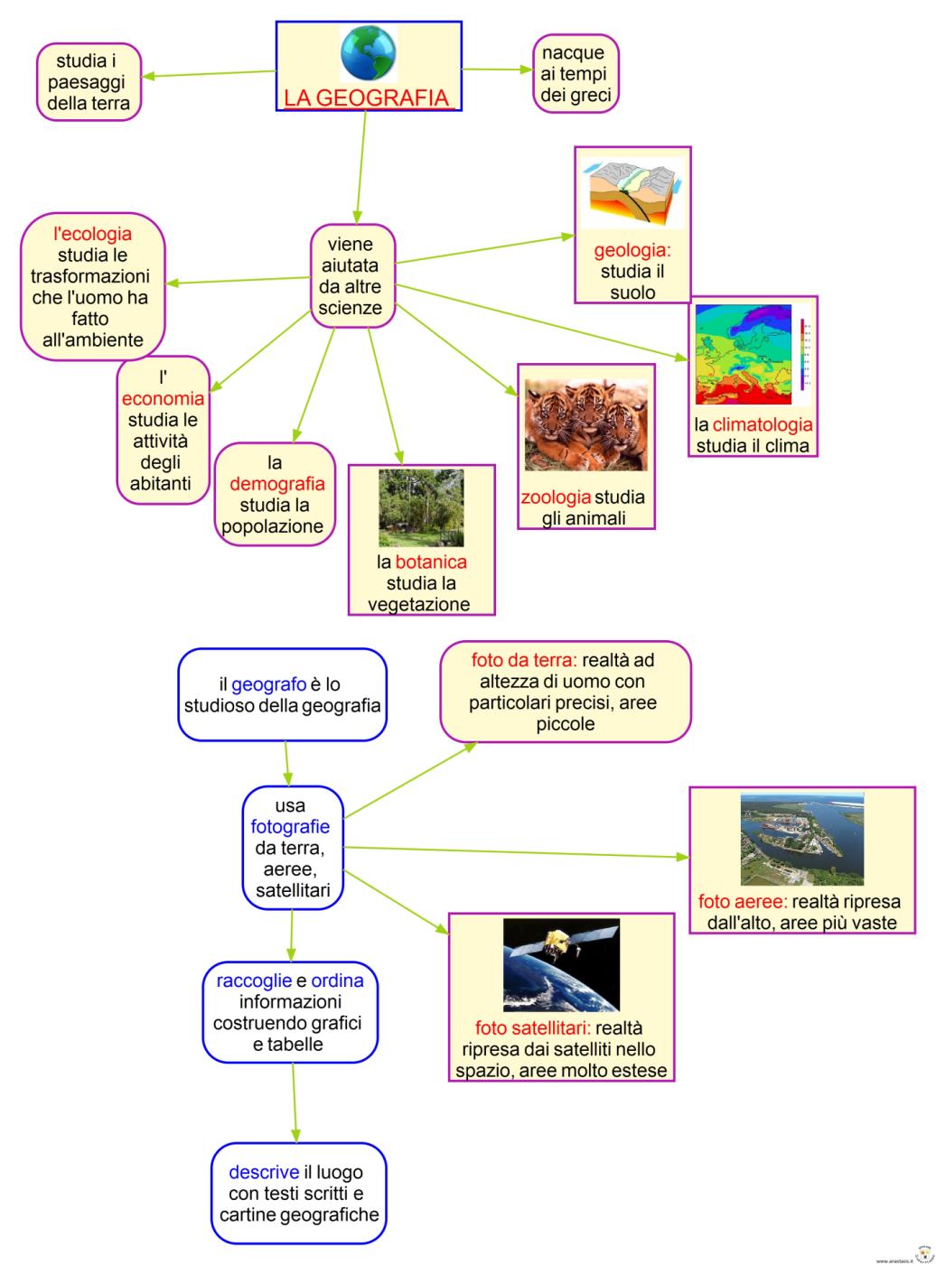Fabuleux 10. geografia - geografo | Istruzione | Pinterest FZ82