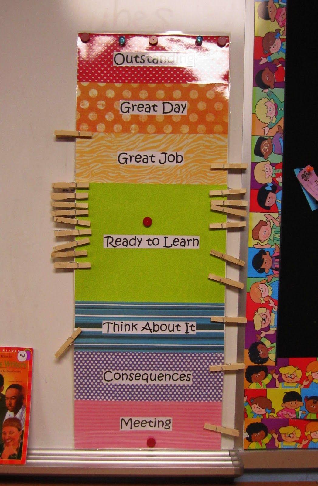 Classroom Behavior Ideas : Classroom behavior chart ideas pinterest