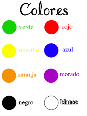 1000+ images about TEACH. on Pinterest | Math, Spanish and Audio