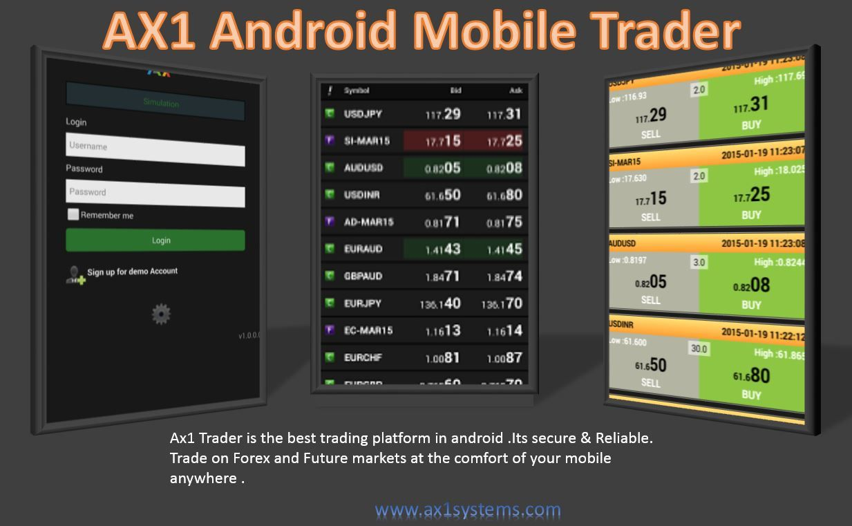 Day trading online kurs