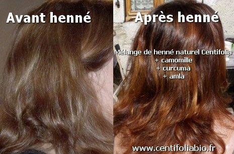 Curcuma pour la coloration des cheveux critiques