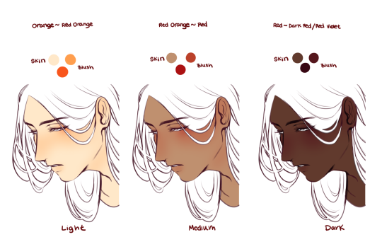 what color to use for blush on dark skin digital art