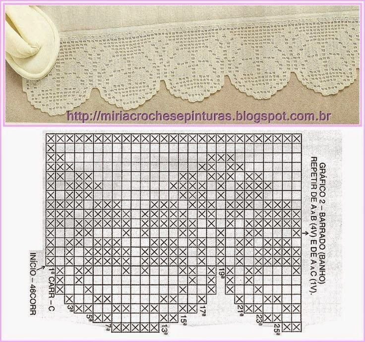 Schemi gratis da realizzare a filet punto croce maglia for Schemi bordure uncinetto filet