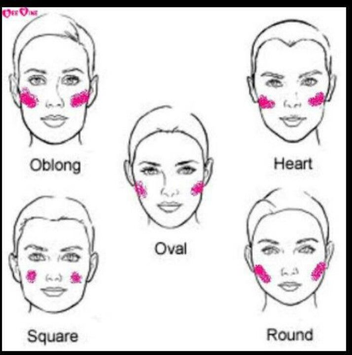 how to get a heart shaped face