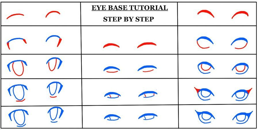 Chibi 39 Eyes Tutorial By Queen Of Cute On Deviantart Chibi Eyes Eye Tutorial Tutorial