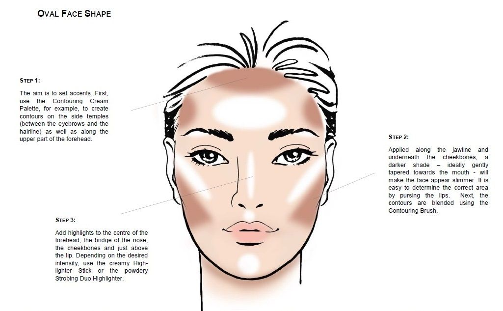 How to contour different face shapes heart face shape