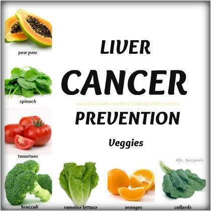 Pin by Live For Life HOPE FOR ALL on Living Healthy | Liver