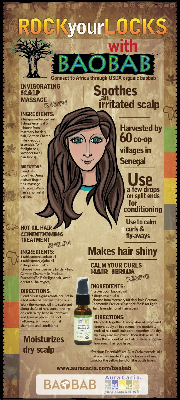 Split ends, irritated scalp, frizzy curls: reasons to use baobab oil for your hair!