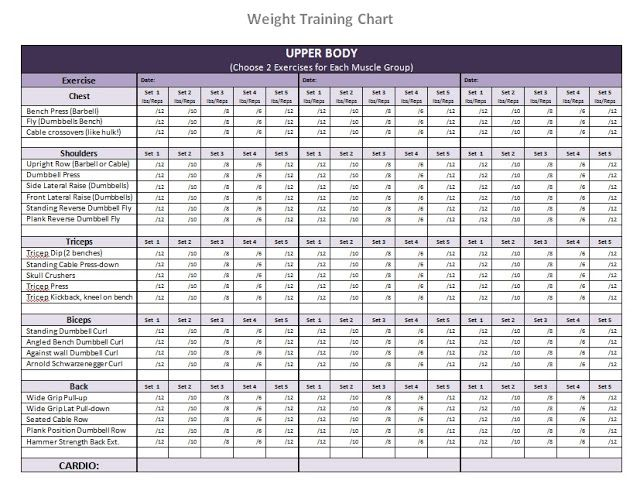 Aircraft Cable Breaking Strength Chart - The Best and Latest ...