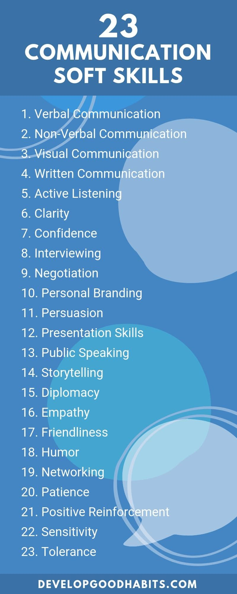 Communication skills are perhaps the most important among all the soft skills listed here. No matter what your position is, you need to be able to communicate effectively with people you work with.    Use these 23 Communication Soft Skills in the workplace and in your resume to skyrocket your career. #infographic #commmunication #resume #resumeexamples #resumetips #workplace #career #careeradvice #careertips #softskills #personaldevelopment #selfimprovement