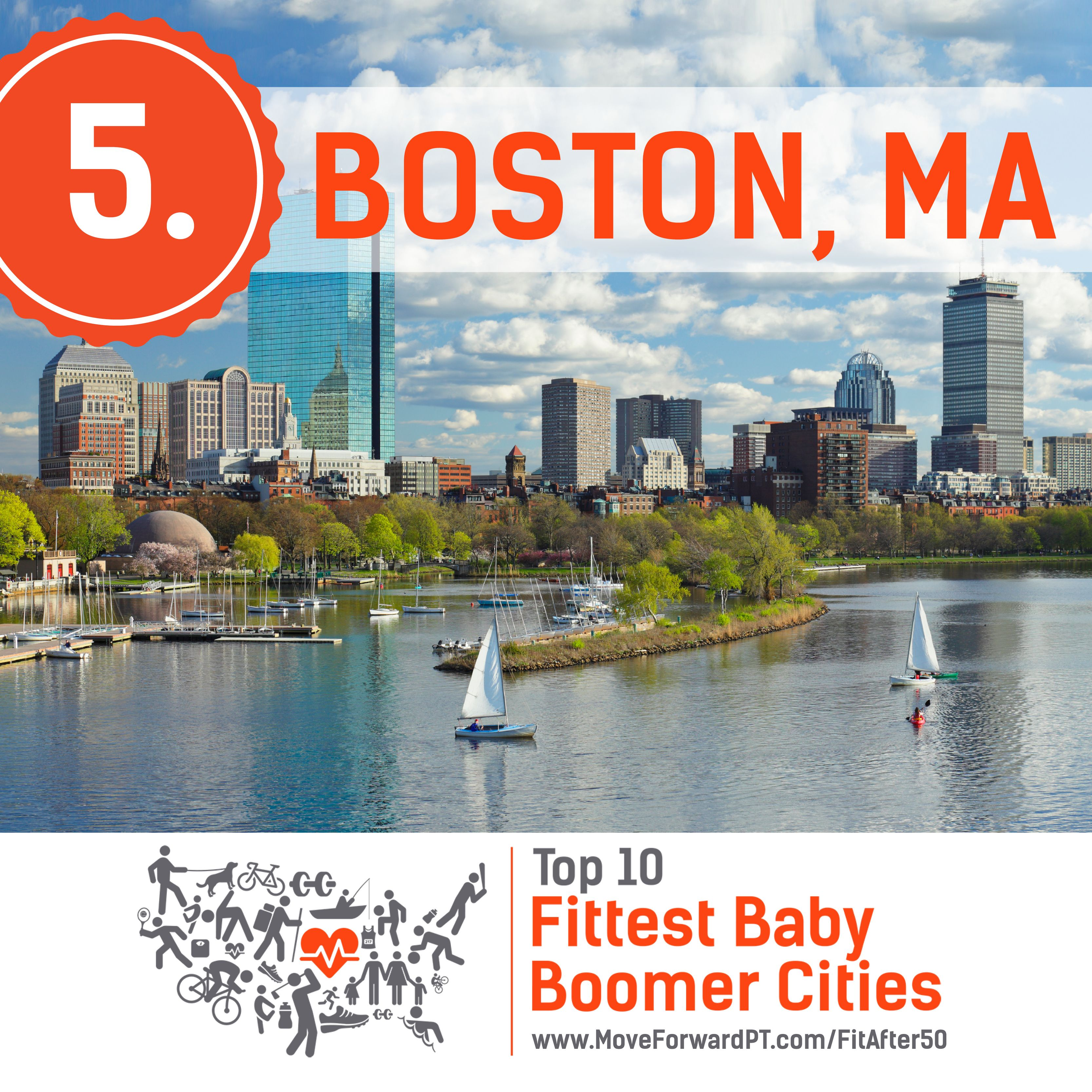 Fittest baby boomer cities in america boston kayaking