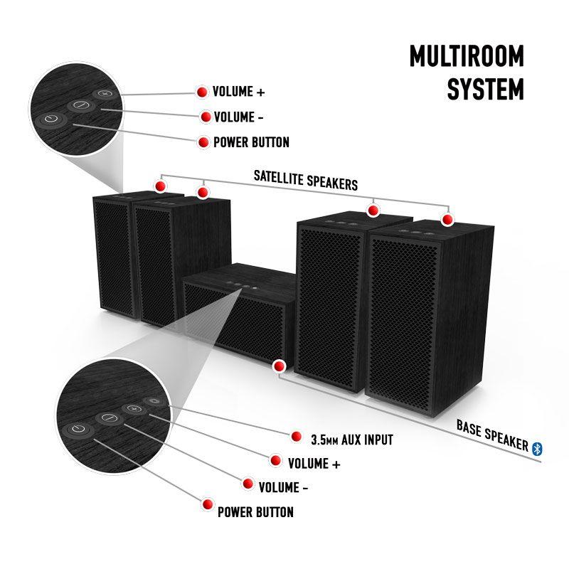 Multiroom Whole House Music System See more>> http://www.av ...