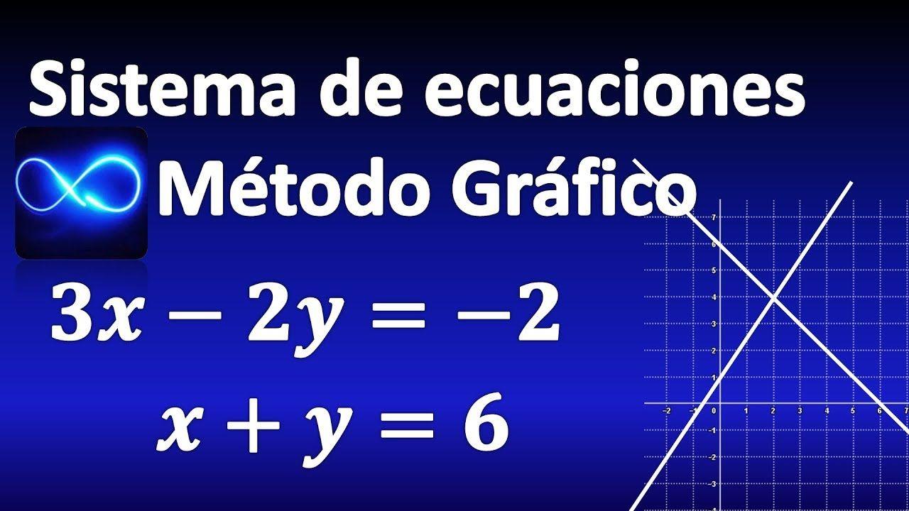 Sistema De Ecuaciones 2x2 Método Gráfico Explicado Paso A Paso Con Co Sistemas De Ecuaciones Ecuaciones Matematicas