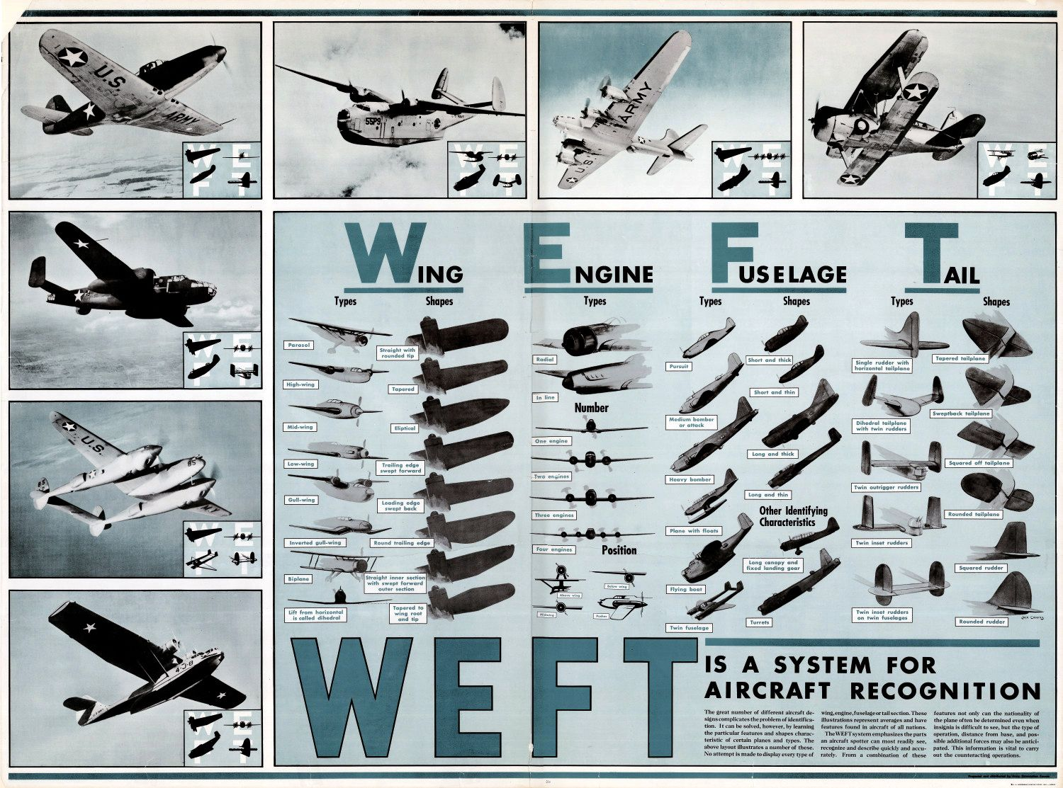 weft aircraft recognition system wwii aircraft size chart rh pinterest com au