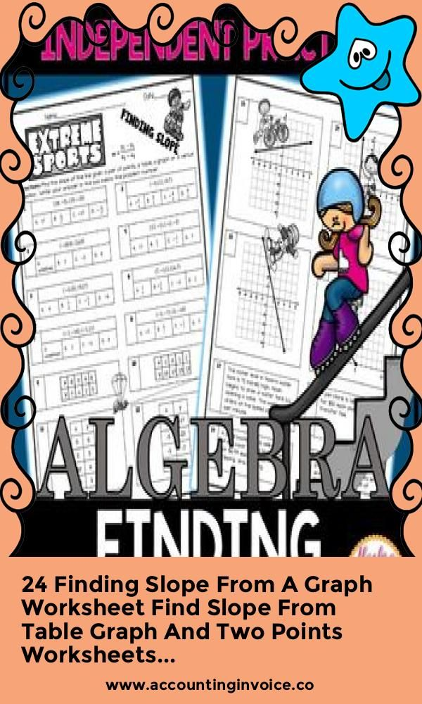 24 Finding Slope From A Graph Worksheet Find Slope From Table Graph And Two Points Worksheets