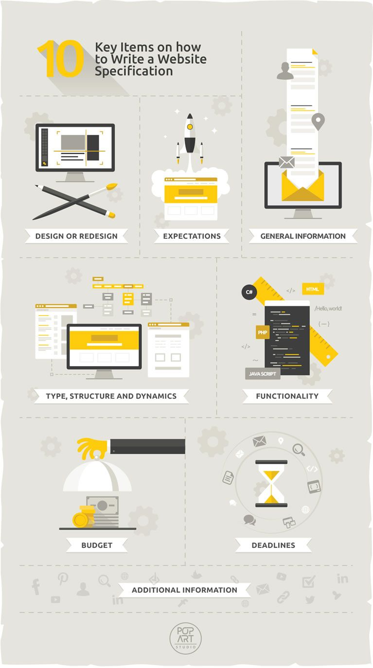 10 Key Items On How To Write A Website Specification Web Design Resources Creative Business Plan Template Web Design Agency