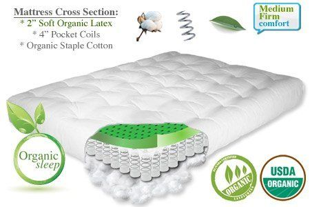 The Natural Plus Organic Cotton Innerspring Mattress From Futon Best That Utilizes Latex On Top Of Springs