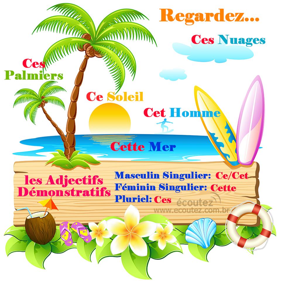 les adjectifs démonstratifs | Adjectif demonstratif ...