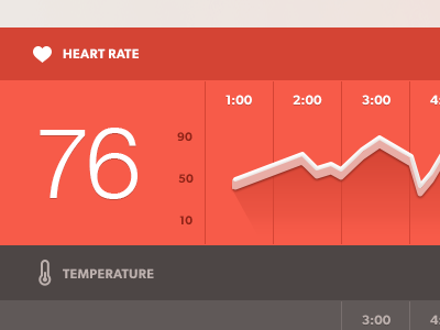 Just a crop of a little dashboard I've been jamming on...