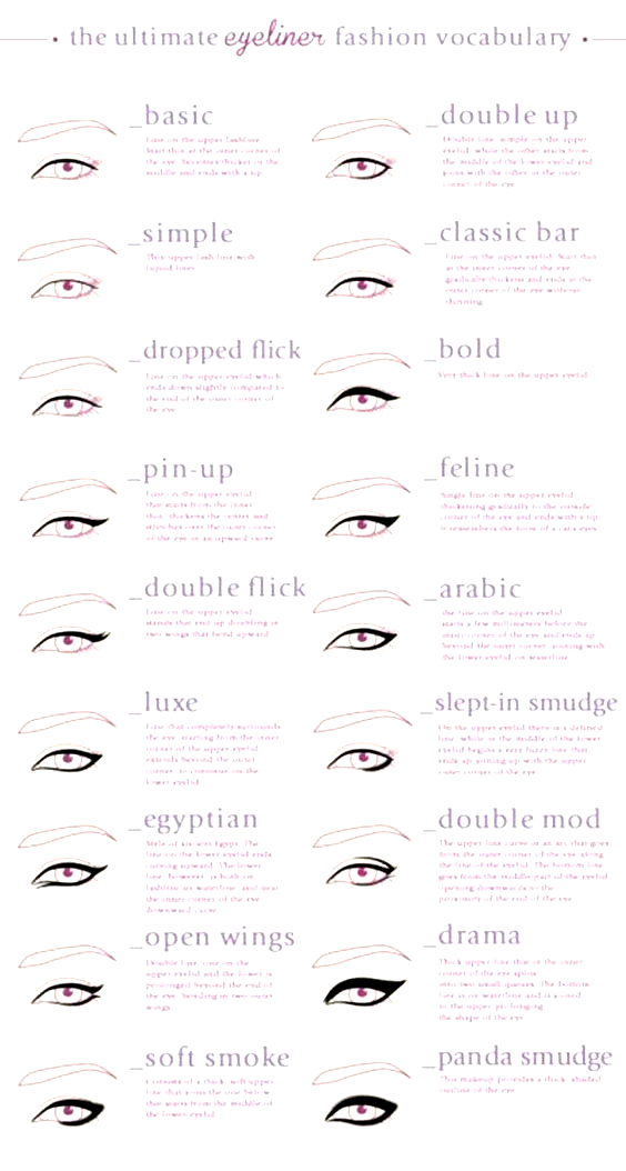 Photo of Contour Makeup Steps Spickzettel #farsalicare #eyeliner #eyeshadow #BeautyBlog #…