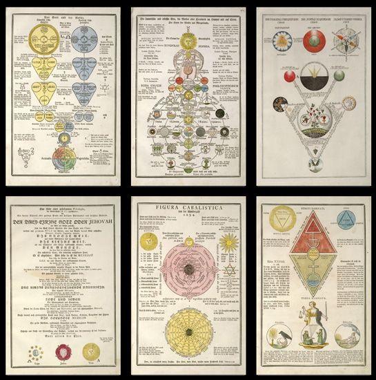 Ancient Secret Symbols Secret Symbols Of The Rosicrucians From The