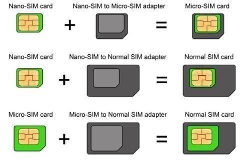 Capturer Indica ~ côté adaptateur micro sim en sim normal amazon - vcbs.org
