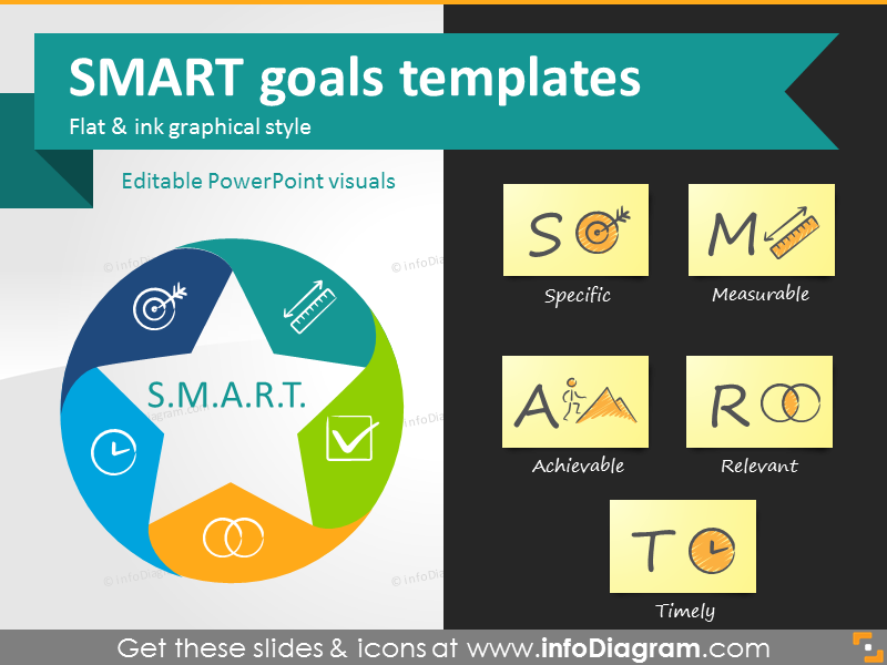 Smart Goals Template Ppt Diagrams  Ppt Presentation Template