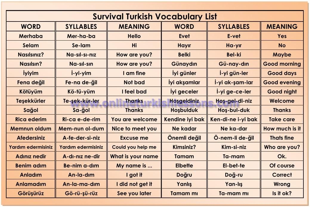 Basic Phrases In Turkish Learn Turkish Language Turkish Language Learn Turkish