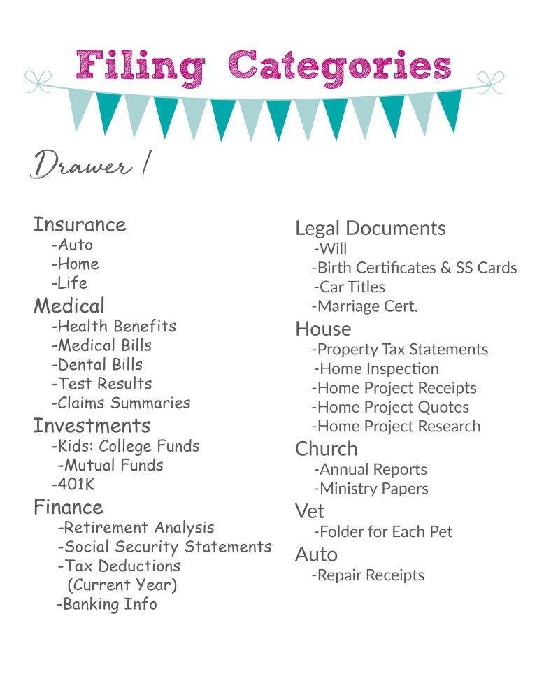 Photo of Organisieren und Hinzufügen von Kategorien zu Ihrem Aktenschrank – bald charmant