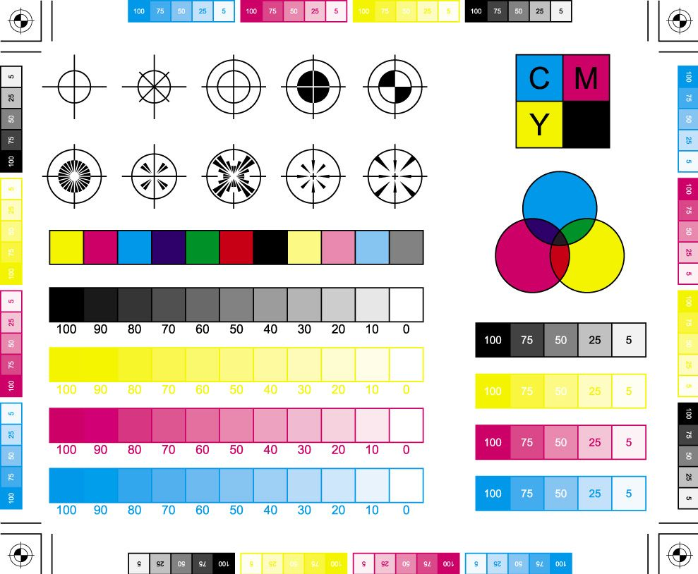 Okic3200colortestg printing knowledge pinterest the cmyk color system dates back to the and is used in most print applicaitons nvjuhfo Gallery