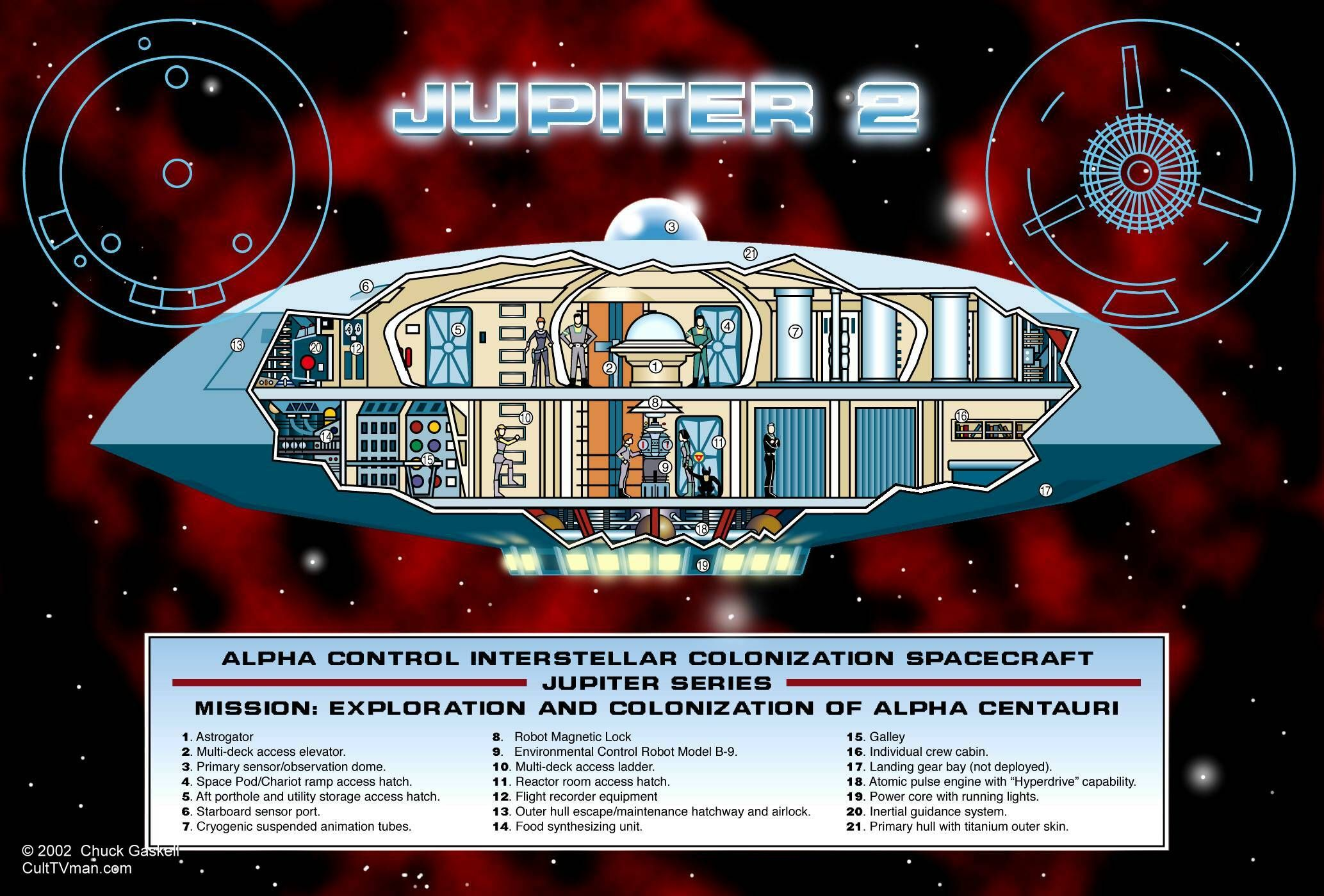 """Cutaway of the Jupiter II from, """"Lost in Space"""".   Lost in ..."""