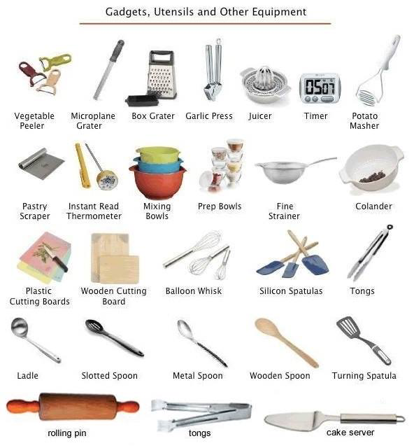 Kitchen vocab pinterest english english vocabulary for Kitchen set name in english