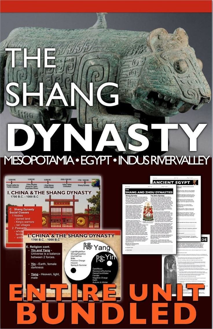 Ancient River Valley Civilizations Unit Ppts Worksheets Etc Distance Learning History Lesson Plans World History Lessons Teaching History