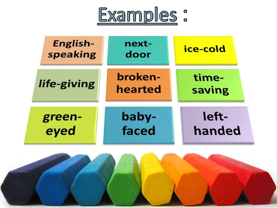 Compound Adjectives | English Grammar and Punctuation | Pinterest