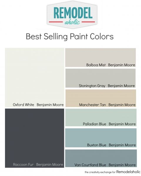 Garden Centre: Most Popular And Best Selling Paint Colors. Remodelaholic